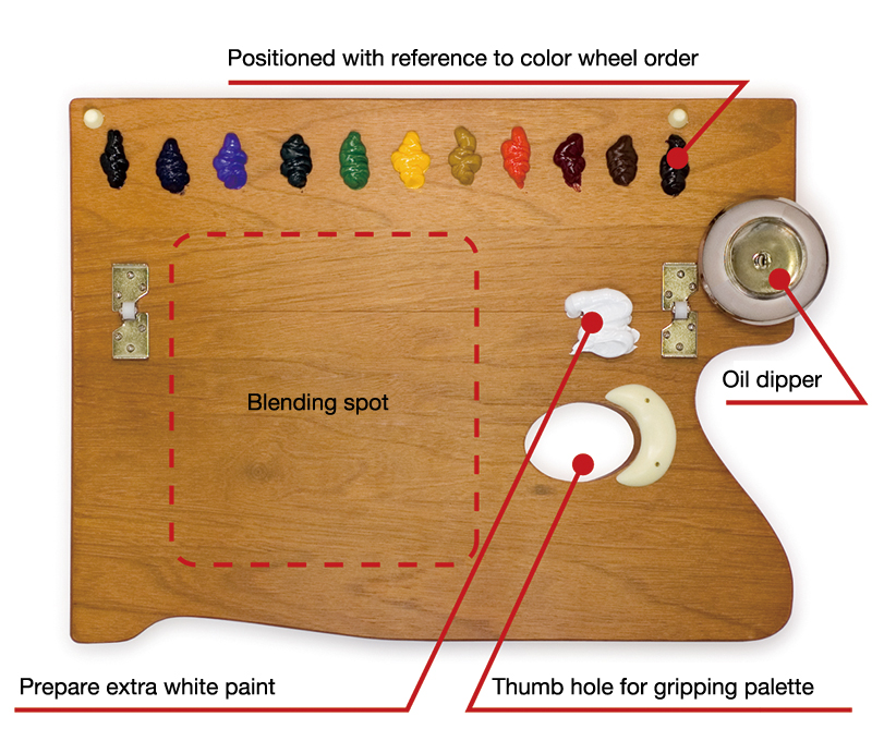 Positions for oil paints