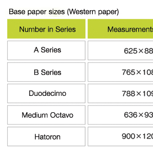 Full-sheet Size