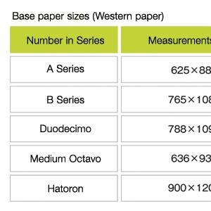 Full-sheet Size