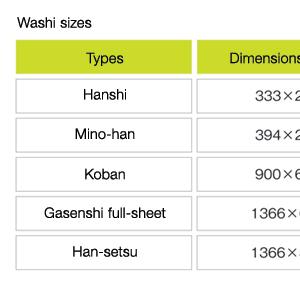 Washi Sizes