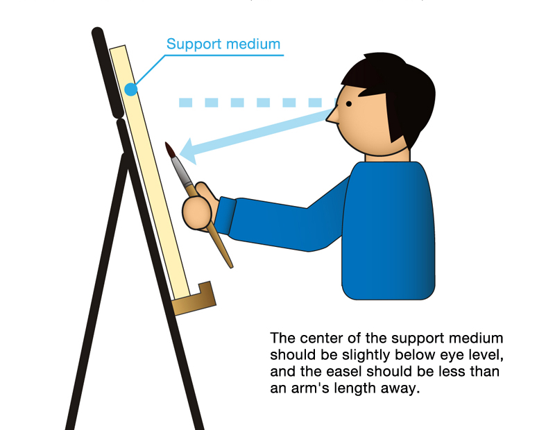 Positioning the support medium (setting the easel to an optimal height)