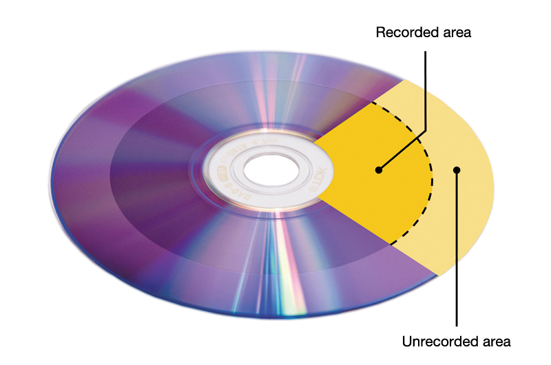 If you look at the reading surface at different angles, you can see the color differences. The inside is the recorded area, and the outside is the unrecorded area.