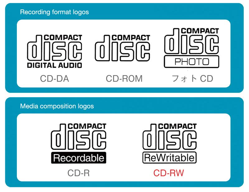 CD logos and symbols