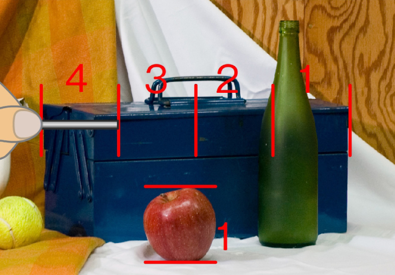 In this example, the box is four apples wide