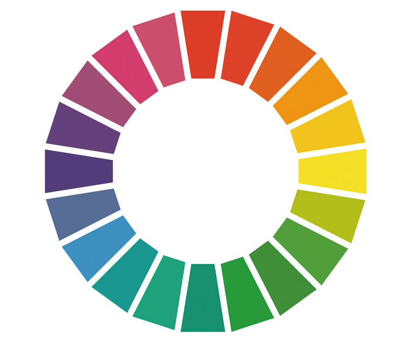 Munsell color circle