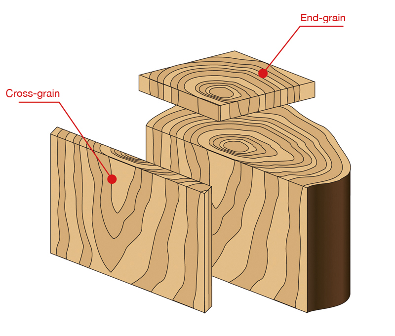 Cross-grain and end-grain