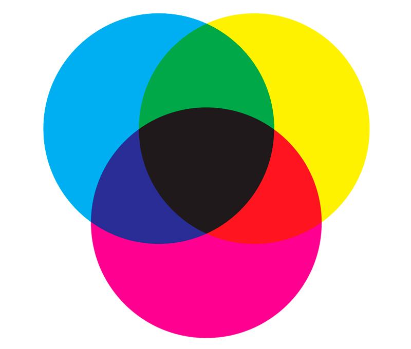 Subtractive color mixture
