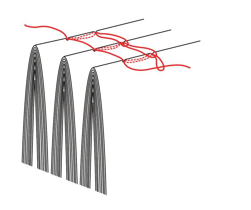 General thread binding